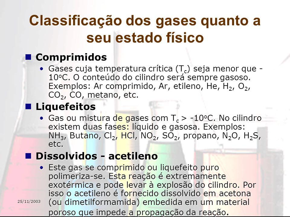 Classificação dos gases quanto a seu estado físico