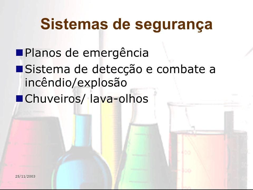 Sistemas de segurança Planos de emergência