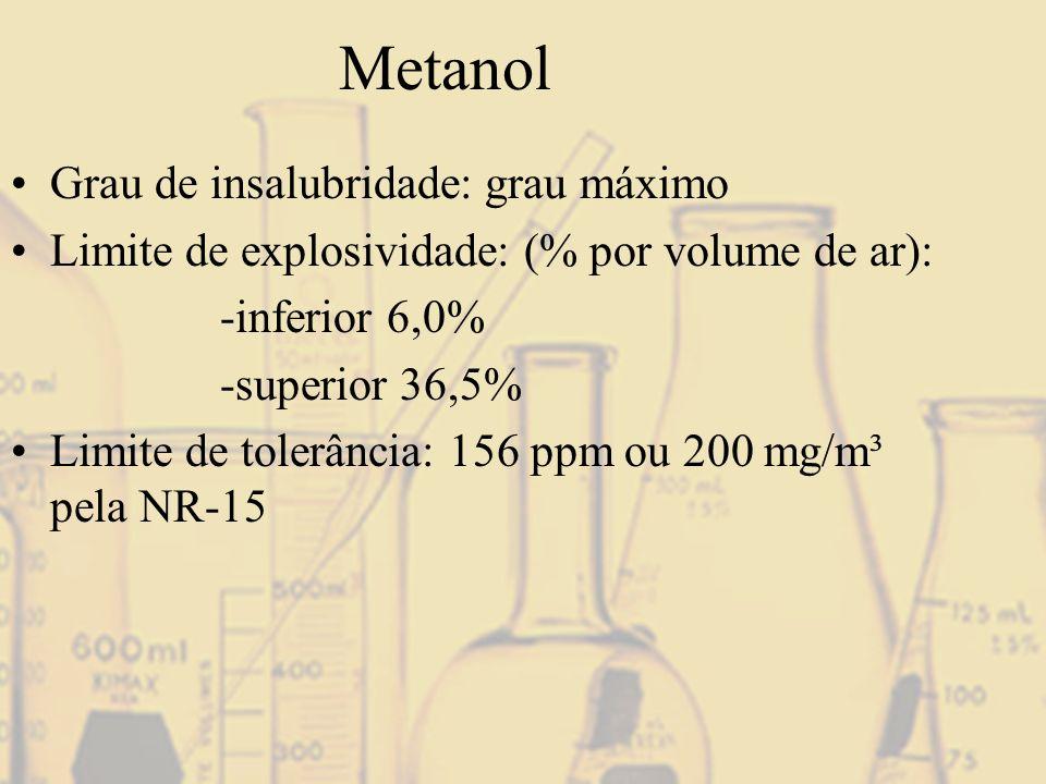 Metanol Grau de insalubridade: grau máximo