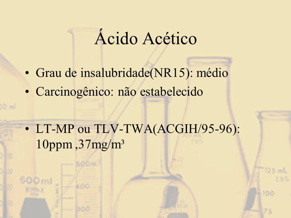 Ácido Acético Grau de insalubridade(NR15): médio