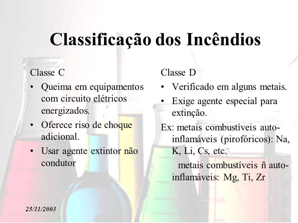 Classificação dos Incêndios