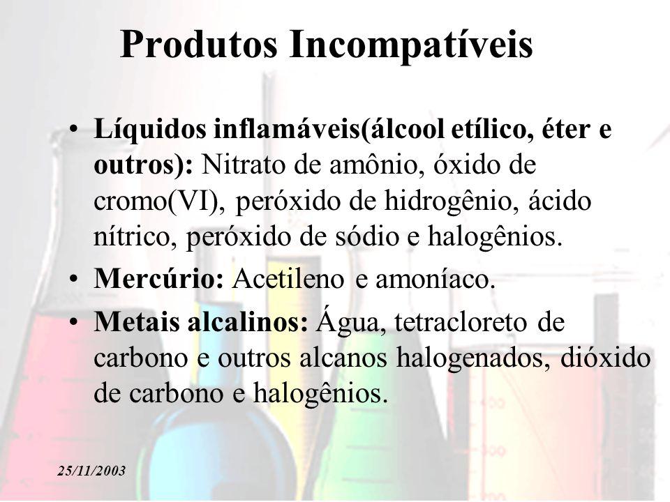 Produtos Incompatíveis