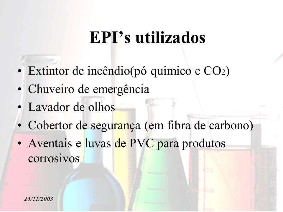 EPI's utilizados Extintor de incêndio(pó quimico e CO2)