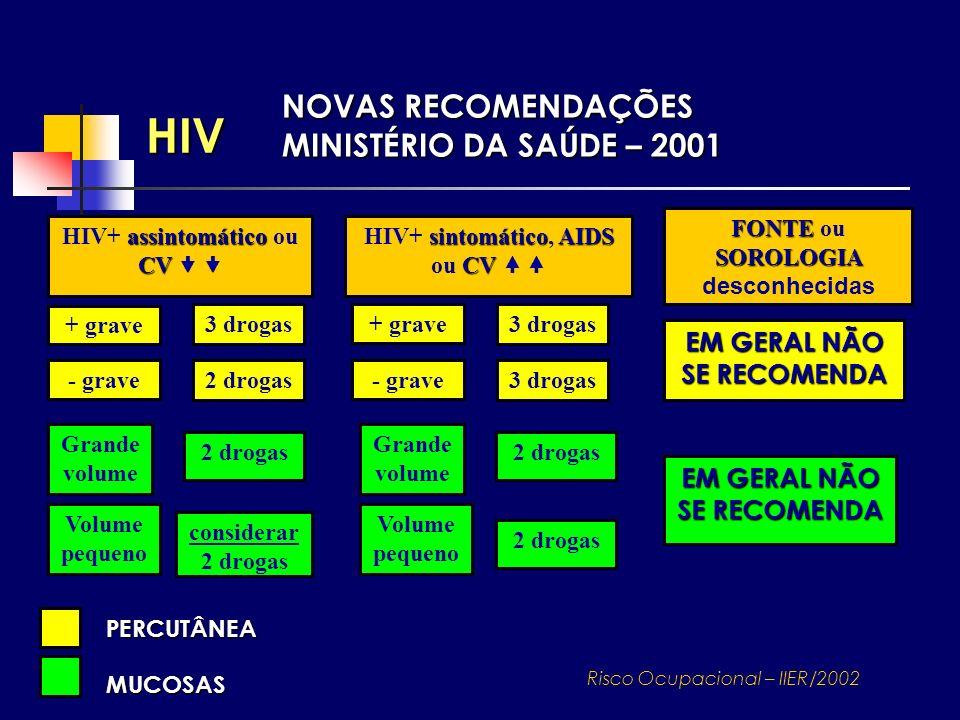 HIV NOVAS RECOMENDAÇÕES MINISTÉRIO DA SAÚDE – 2001