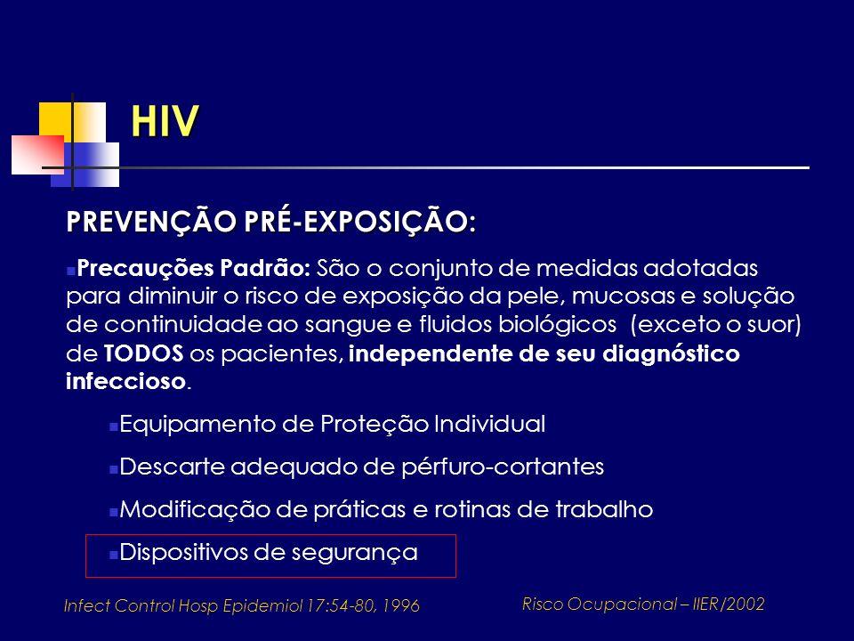 HIV PREVENÇÃO PRÉ-EXPOSIÇÃO: