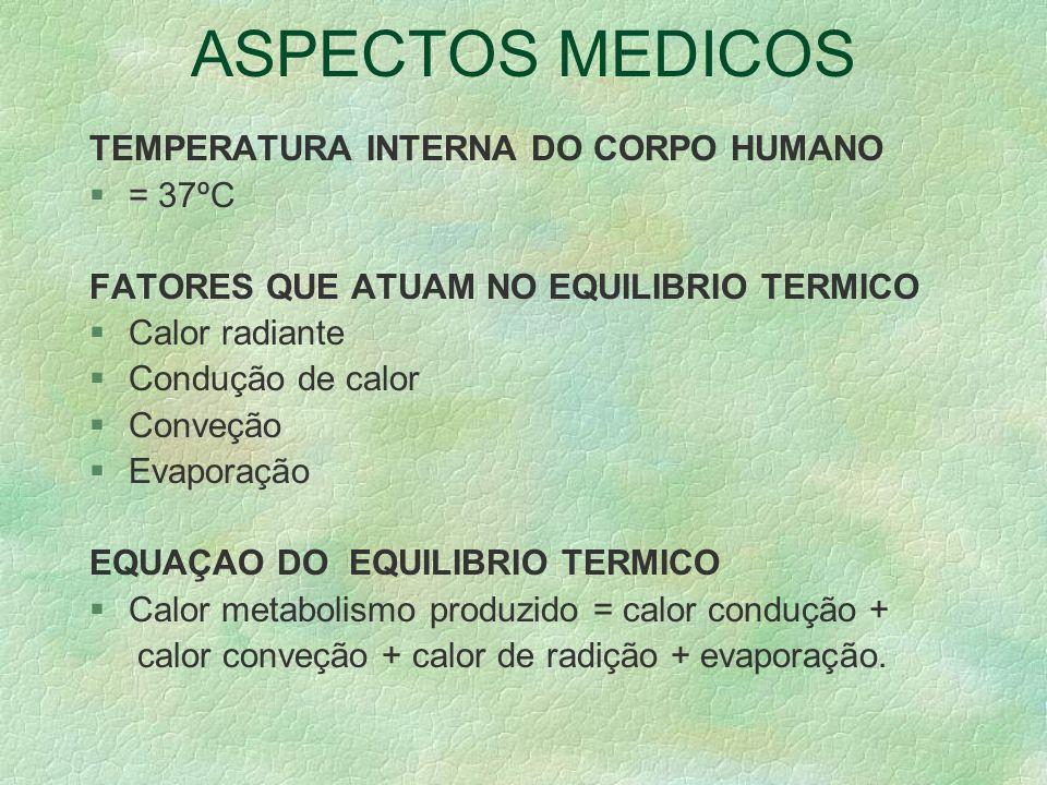 ASPECTOS MEDICOS TEMPERATURA INTERNA DO CORPO HUMANO = 37ºC