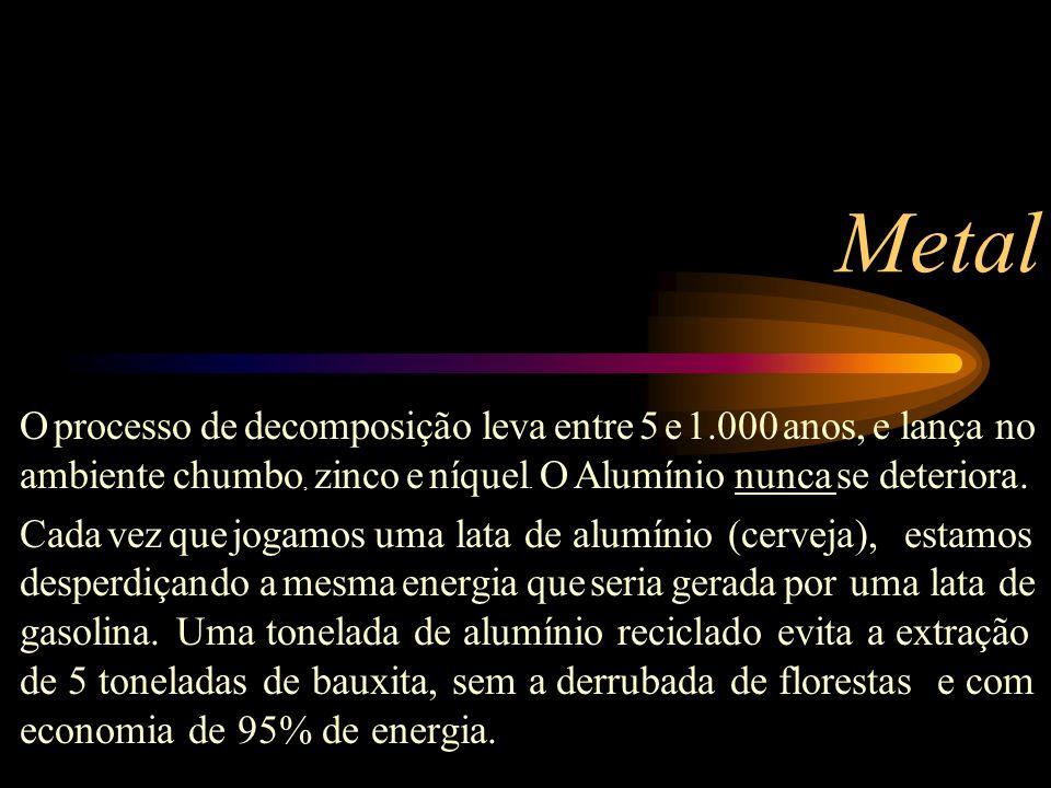 Metal O processo de decomposição leva entre 5 e 1.000 anos, e lança no ambiente chumbo, zinco e níquel. O Alumínio nunca se deteriora.