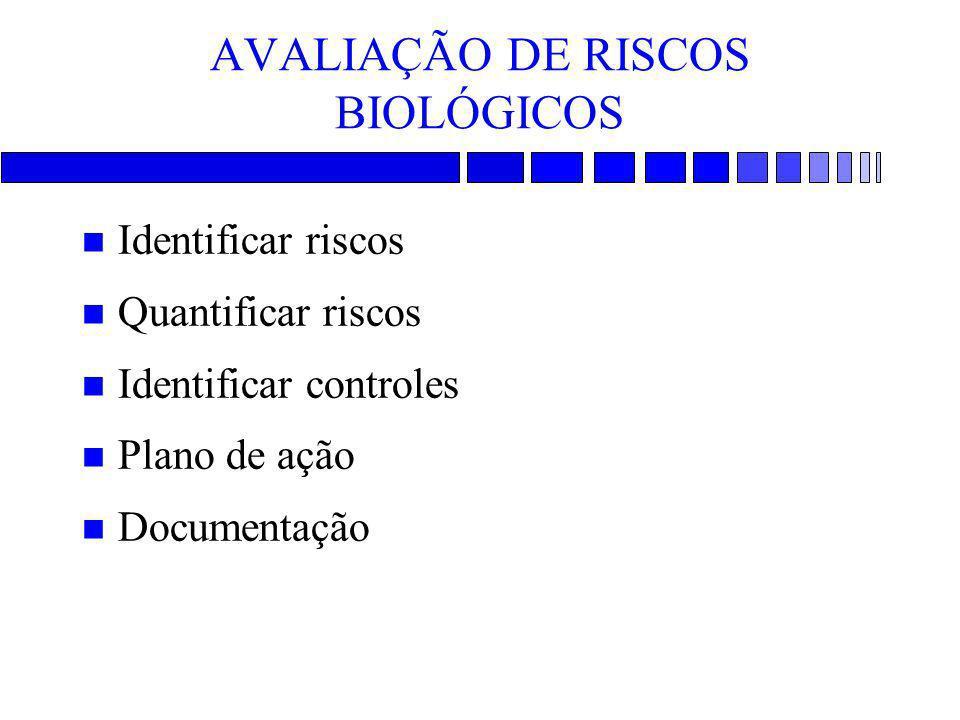 AVALIAÇÃO DE RISCOS BIOLÓGICOS
