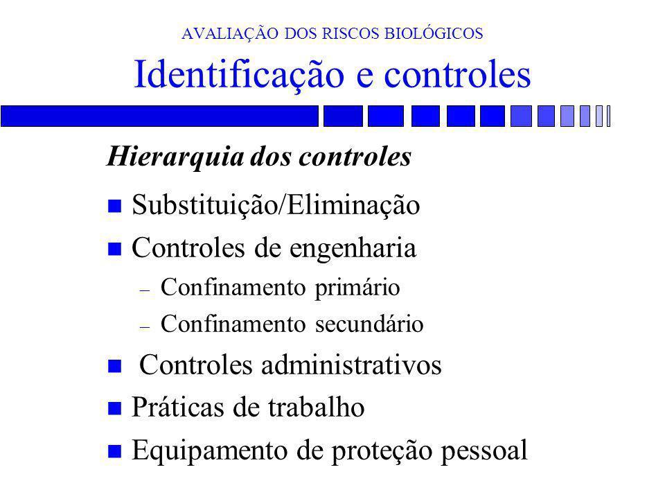 AVALIAÇÃO DOS RISCOS BIOLÓGICOS Identificação e controles