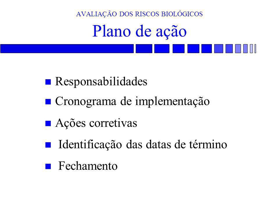 AVALIAÇÃO DOS RISCOS BIOLÓGICOS Plano de ação