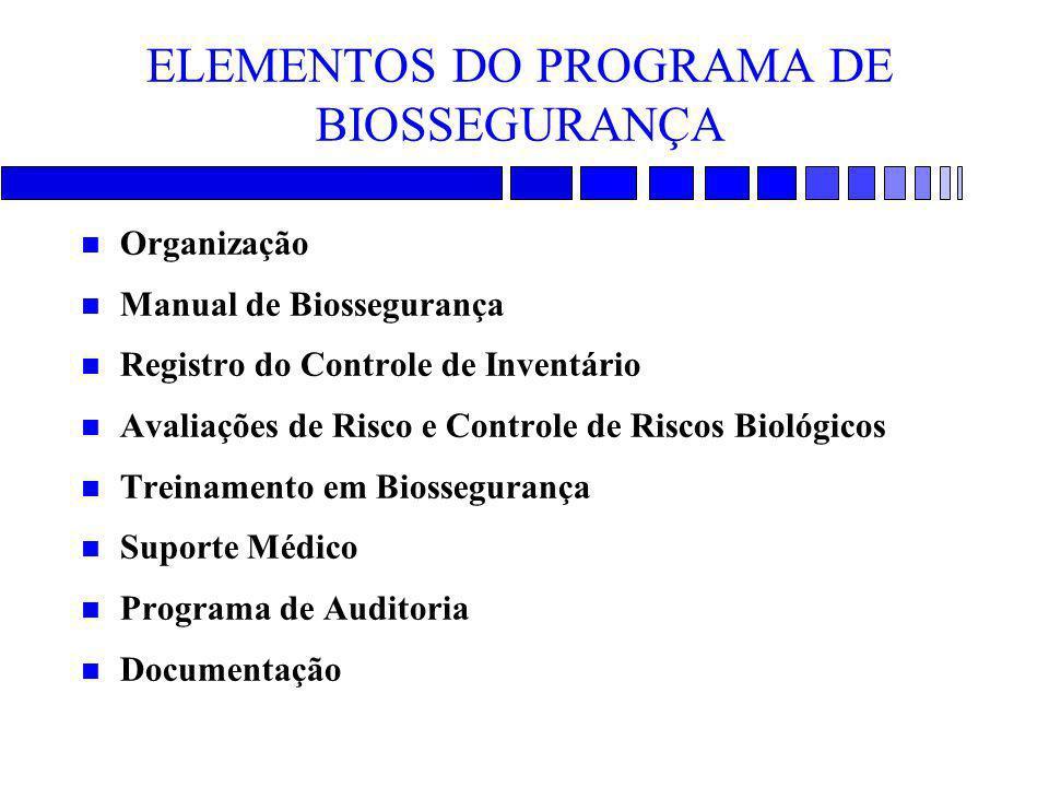 ELEMENTOS DO PROGRAMA DE BIOSSEGURANÇA