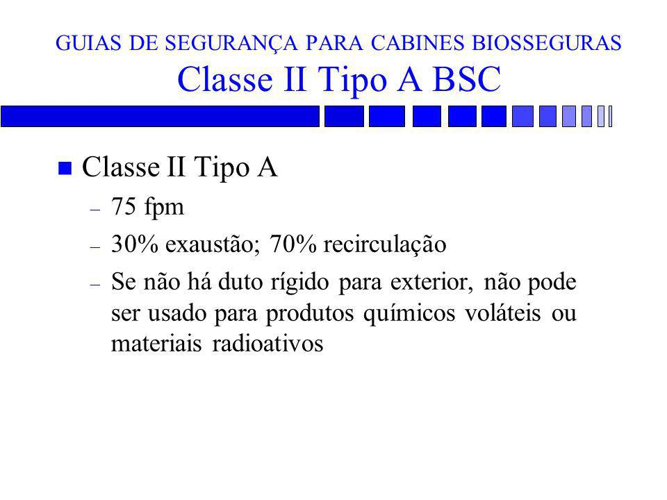 GUIAS DE SEGURANÇA PARA CABINES BIOSSEGURAS Classe II Tipo A BSC