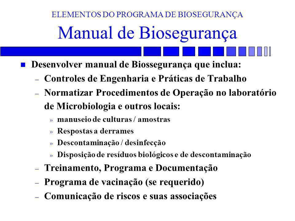 ELEMENTOS DO PROGRAMA DE BIOSEGURANÇA Manual de Biosegurança