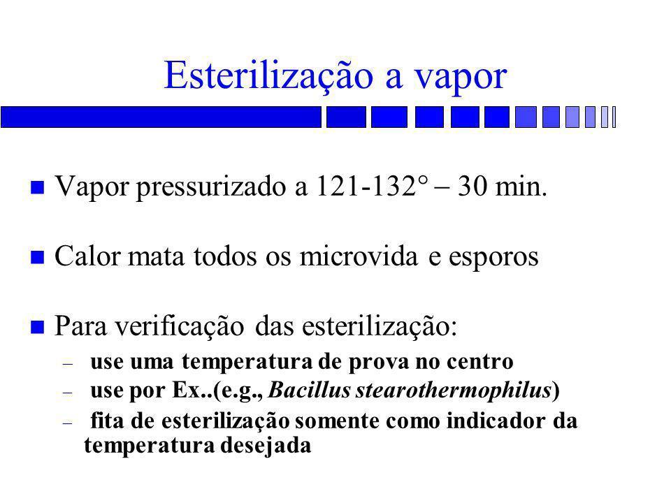 Esterilização a vapor Vapor pressurizado a 121-132 - 30 min.