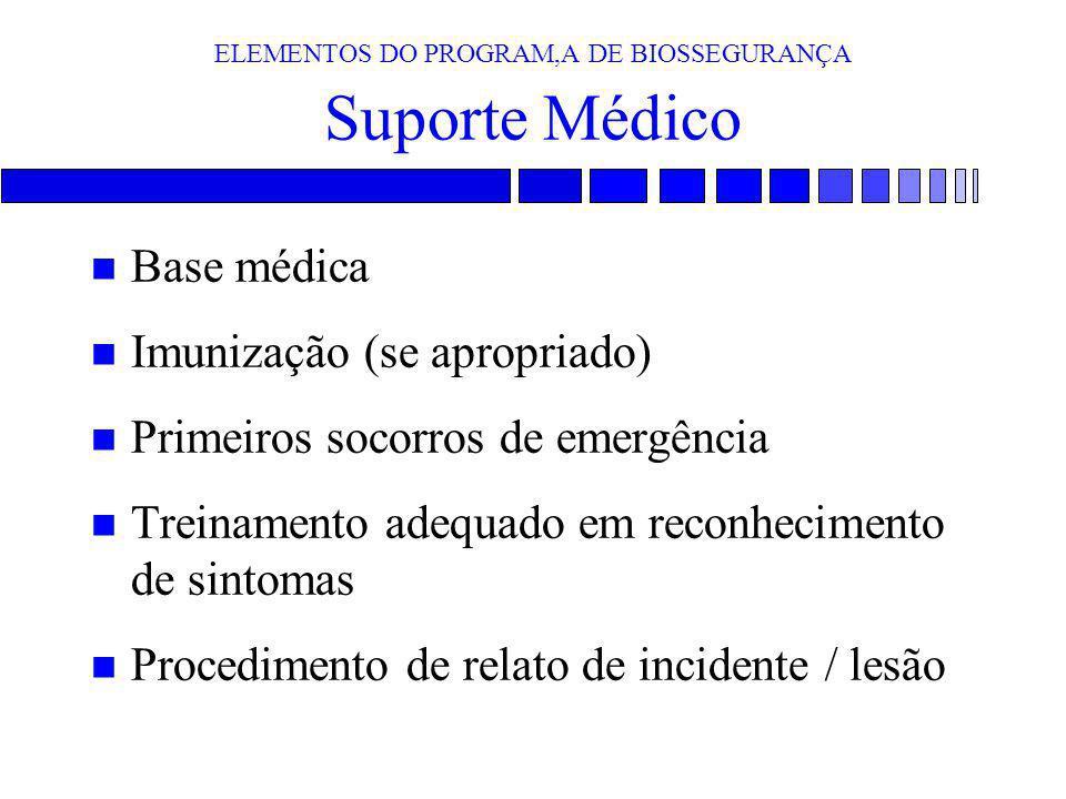 ELEMENTOS DO PROGRAM,A DE BIOSSEGURANÇA Suporte Médico