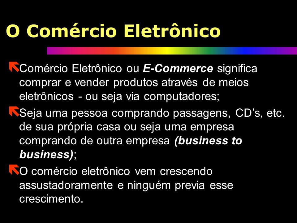 O Comércio EletrônicoComércio Eletrônico ou E-Commerce significa comprar e vender produtos através de meios eletrônicos - ou seja via computadores;