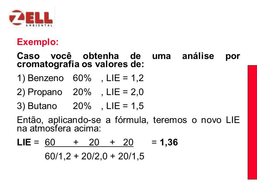 Exemplo: Caso você obtenha de uma análise por cromatografia os valores de: 1) Benzeno 60% , LIE = 1,2.
