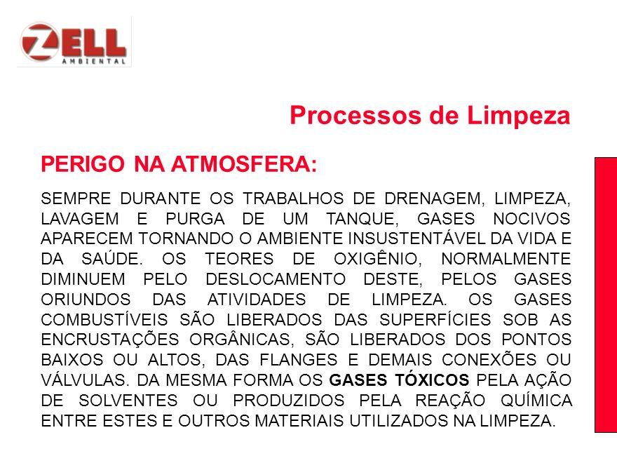 Processos de Limpeza PERIGO NA ATMOSFERA: