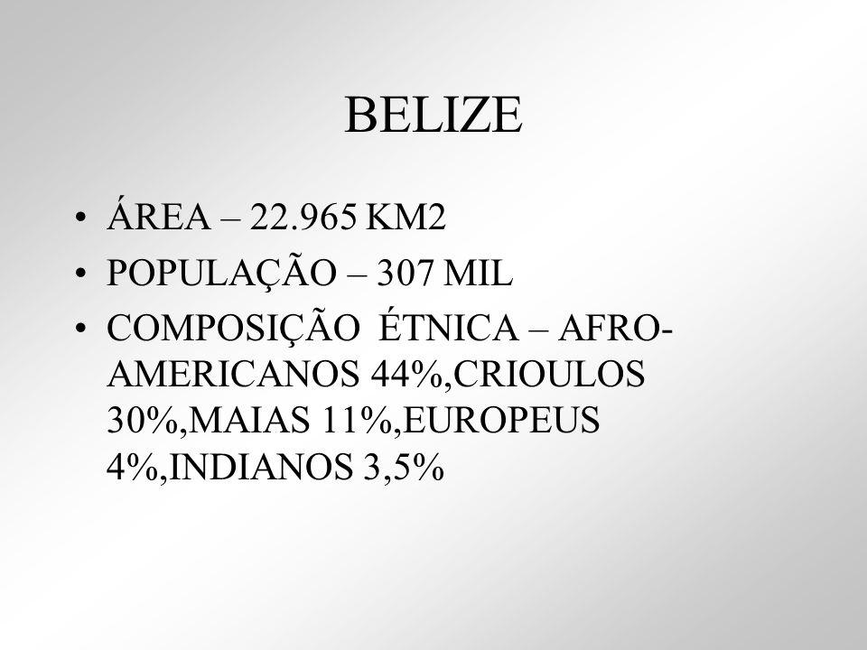 BELIZE ÁREA – 22.965 KM2 POPULAÇÃO – 307 MIL