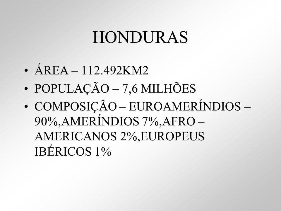 HONDURAS ÁREA – 112.492KM2 POPULAÇÃO – 7,6 MILHÕES