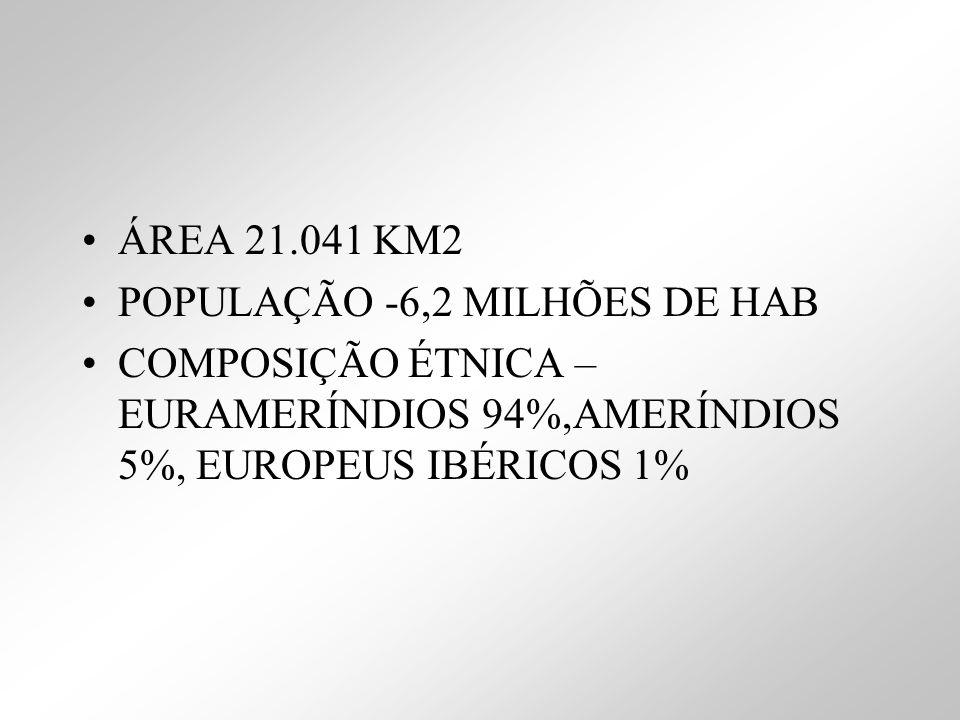 ÁREA 21.041 KM2 POPULAÇÃO -6,2 MILHÕES DE HAB.