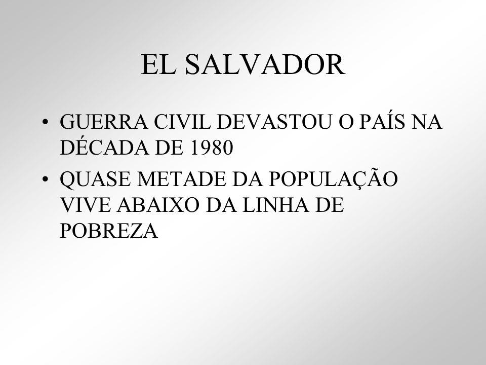 EL SALVADOR GUERRA CIVIL DEVASTOU O PAÍS NA DÉCADA DE 1980