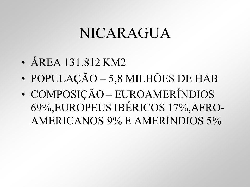 NICARAGUA ÁREA 131.812 KM2 POPULAÇÃO – 5,8 MILHÕES DE HAB