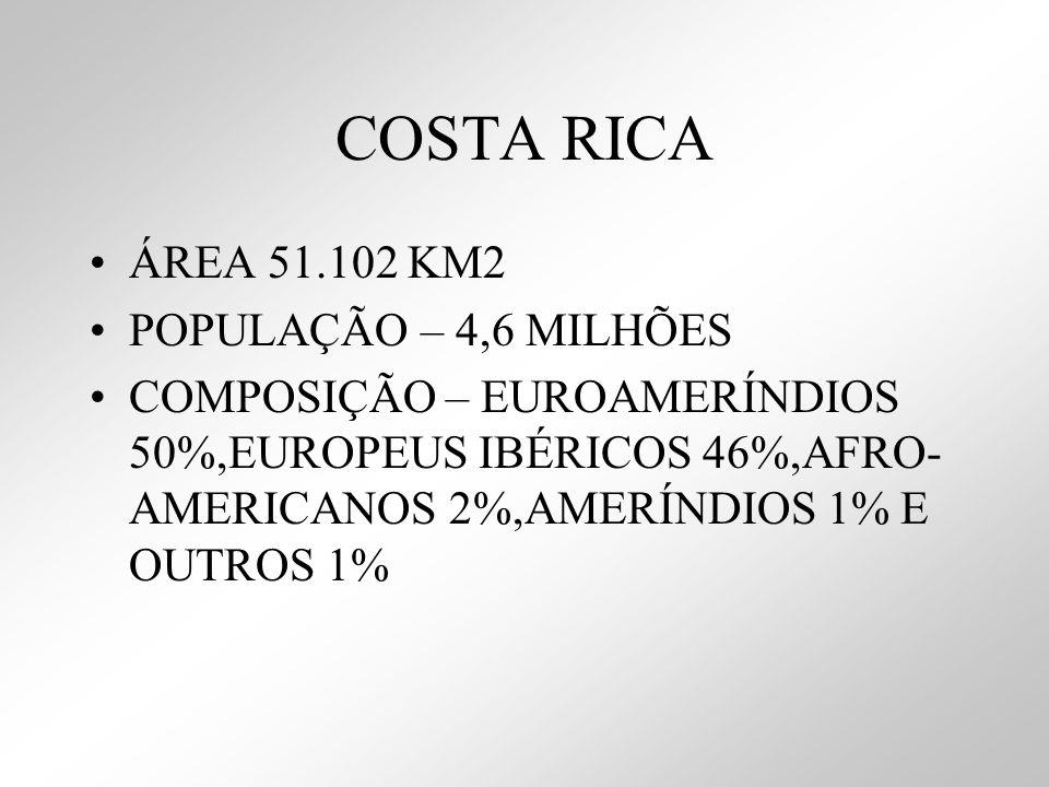COSTA RICA ÁREA 51.102 KM2 POPULAÇÃO – 4,6 MILHÕES