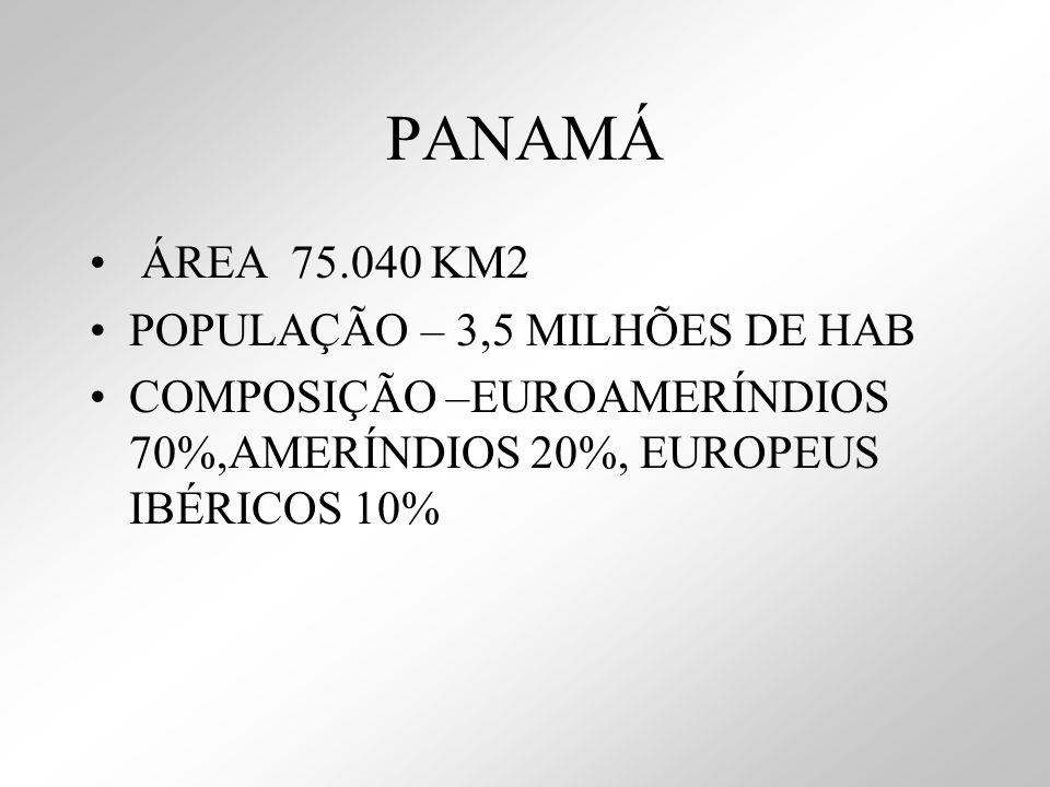 PANAMÁ ÁREA 75.040 KM2 POPULAÇÃO – 3,5 MILHÕES DE HAB
