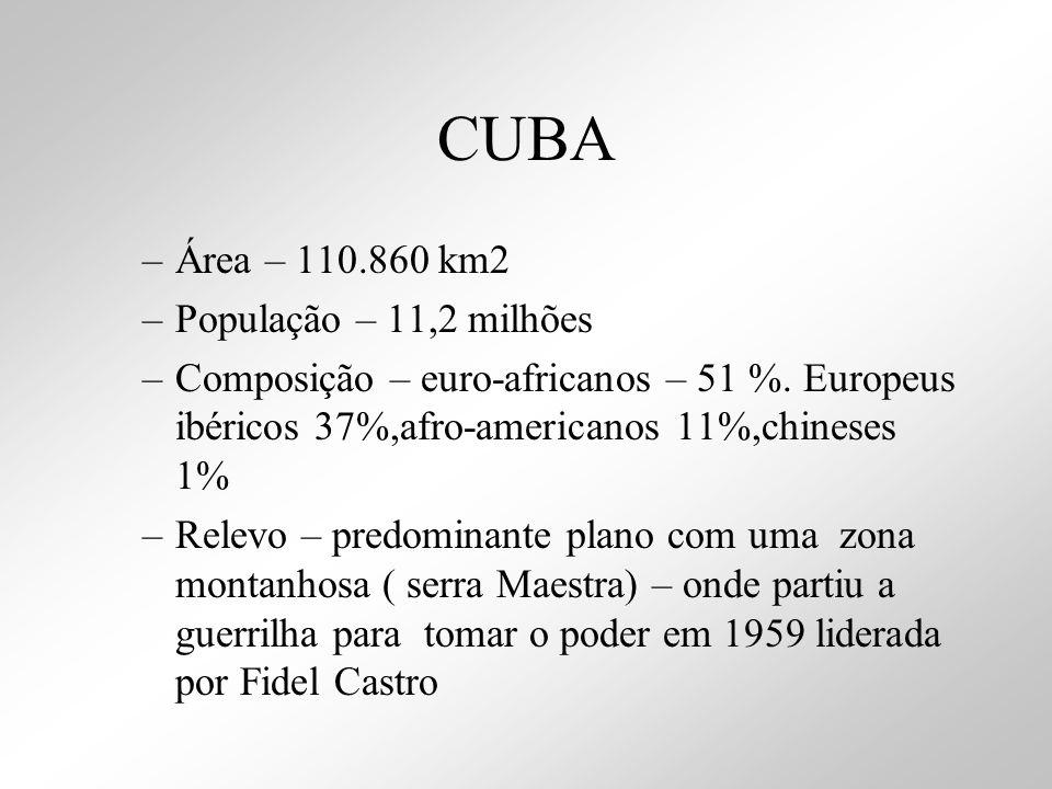 CUBA Área – 110.860 km2 População – 11,2 milhões