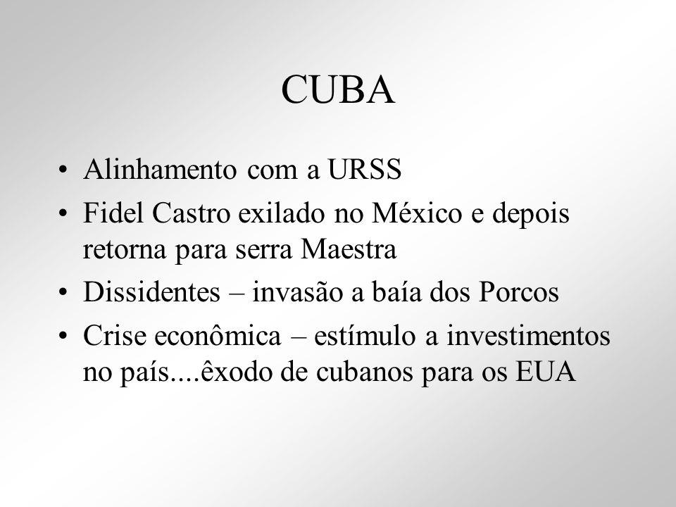 CUBA Alinhamento com a URSS