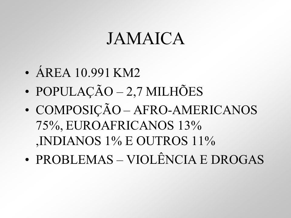 JAMAICA ÁREA 10.991 KM2 POPULAÇÃO – 2,7 MILHÕES