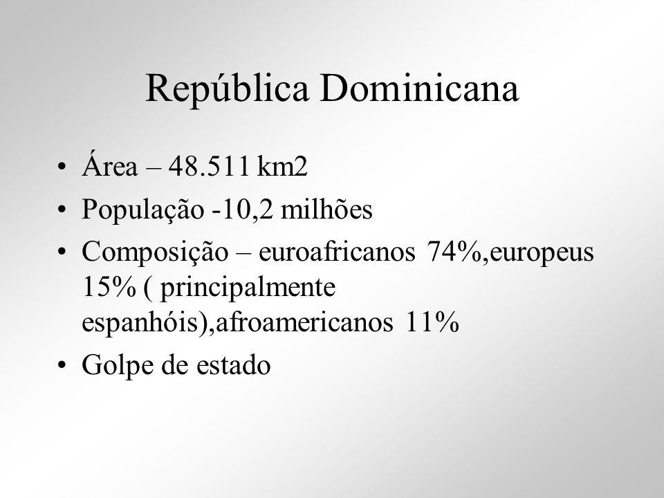 República Dominicana Área – 48.511 km2 População -10,2 milhões