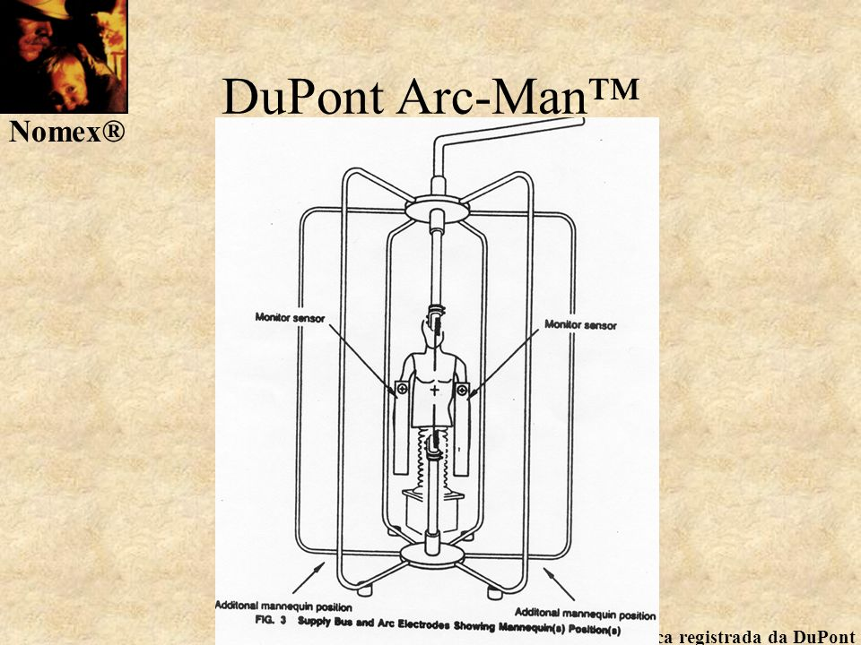DuPont Arc-Man™