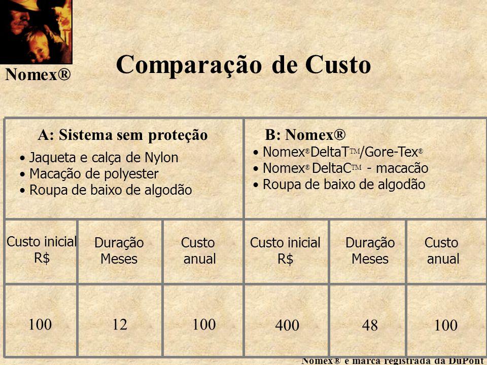 Comparação de Custo A: Sistema sem proteção B: Nomex® 100 12 100 400