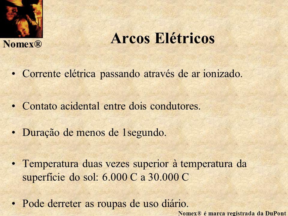 Arcos Elétricos Corrente elétrica passando através de ar ionizado.