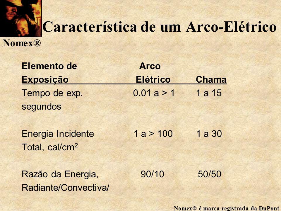 Característica de um Arco-Elétrico