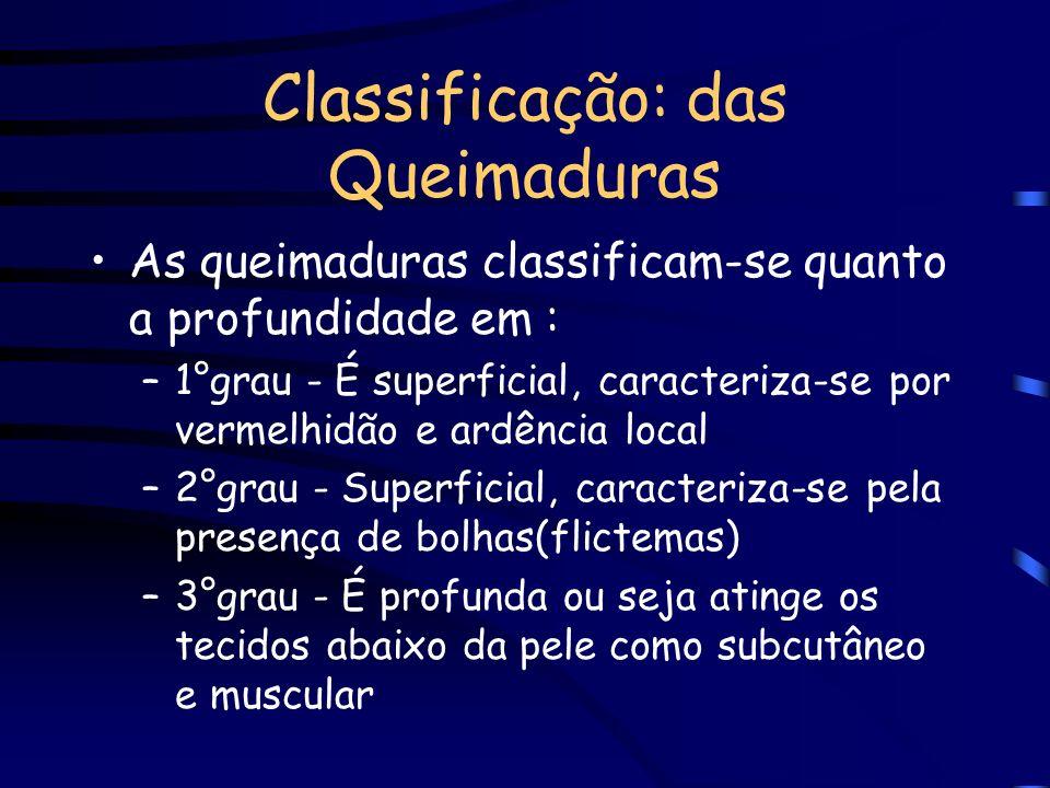 Classificação: das Queimaduras