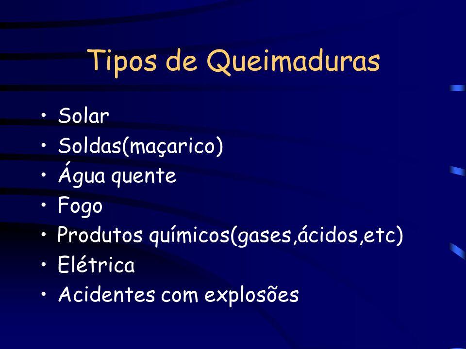 Tipos de Queimaduras Solar Soldas(maçarico) Água quente Fogo