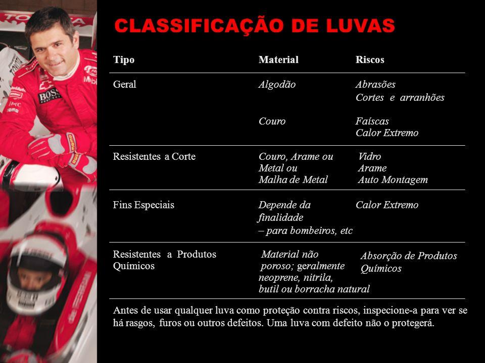 CLASSIFICAÇÃO DE LUVAS