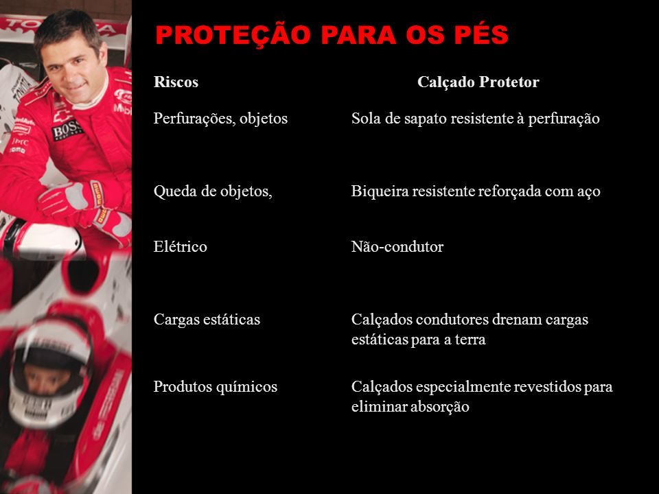 PROTEÇÃO PARA OS PÉS Riscos Calçado Protetor