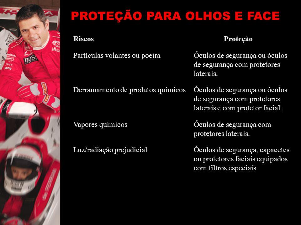 PROTEÇÃO PARA OLHOS E FACE