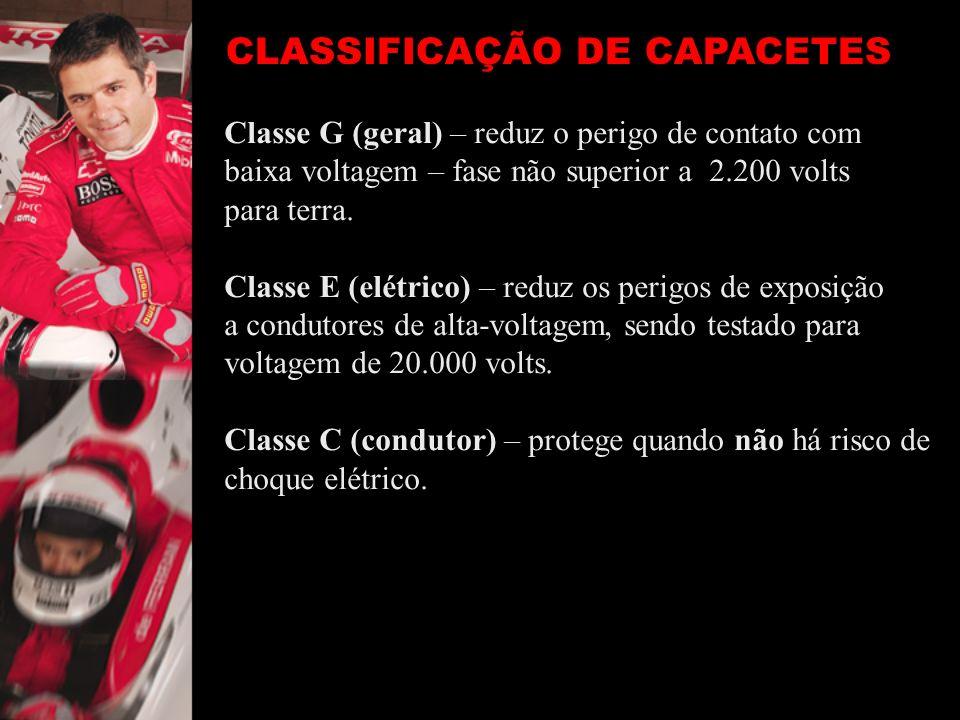 CLASSIFICAÇÃO DE CAPACETES