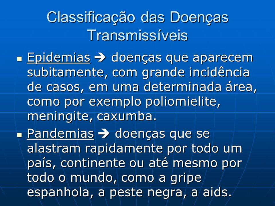 Classificação das Doenças Transmissíveis