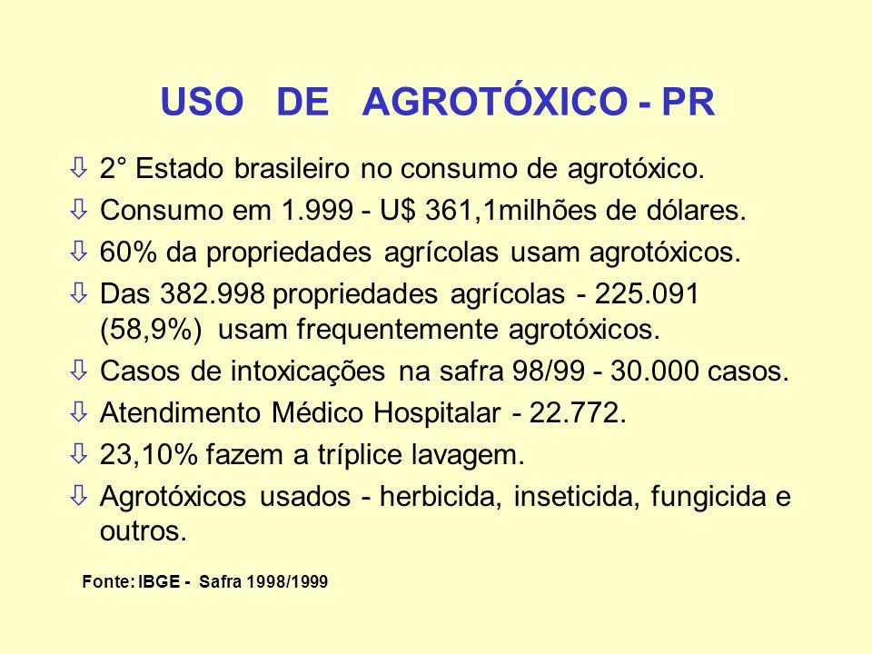 USO DE AGROTÓXICO - PR 2° Estado brasileiro no consumo de agrotóxico.