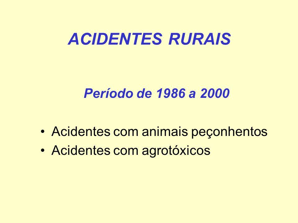 ACIDENTES RURAIS Período de 1986 a 2000