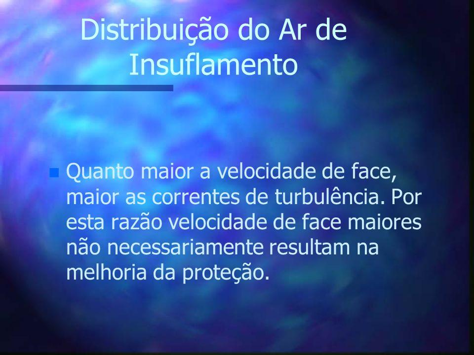 Distribuição do Ar de Insuflamento
