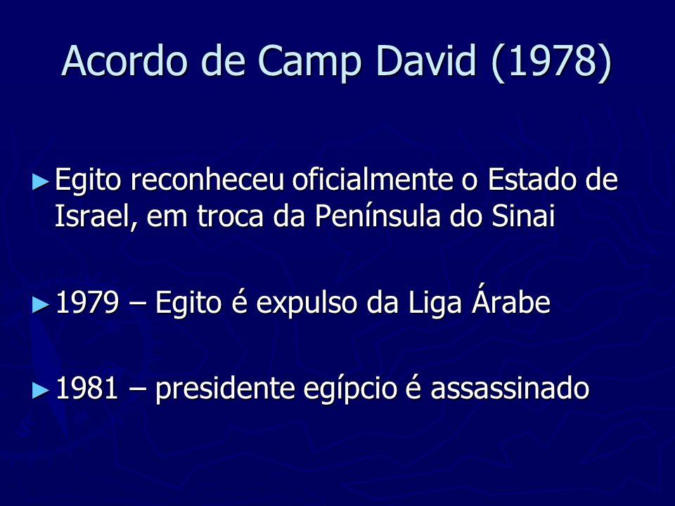 Acordo de Camp David (1978) Egito reconheceu oficialmente o Estado de Israel, em troca da Península do Sinai.