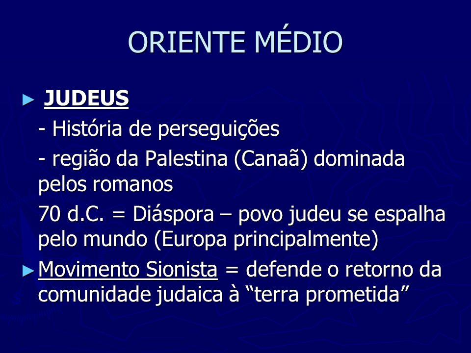 ORIENTE MÉDIO JUDEUS - História de perseguições