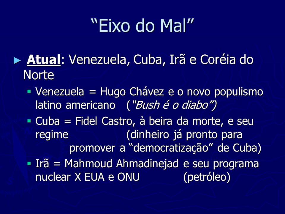 Eixo do Mal Atual: Venezuela, Cuba, Irã e Coréia do Norte